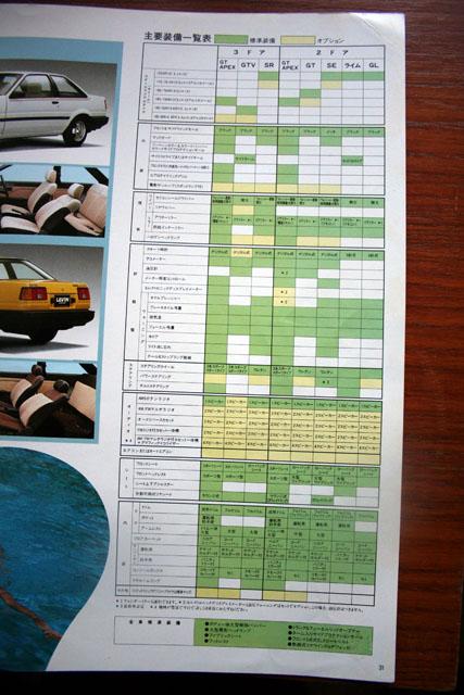 Zenki AE86 Corolla Levin GT Apex digital cluster default option