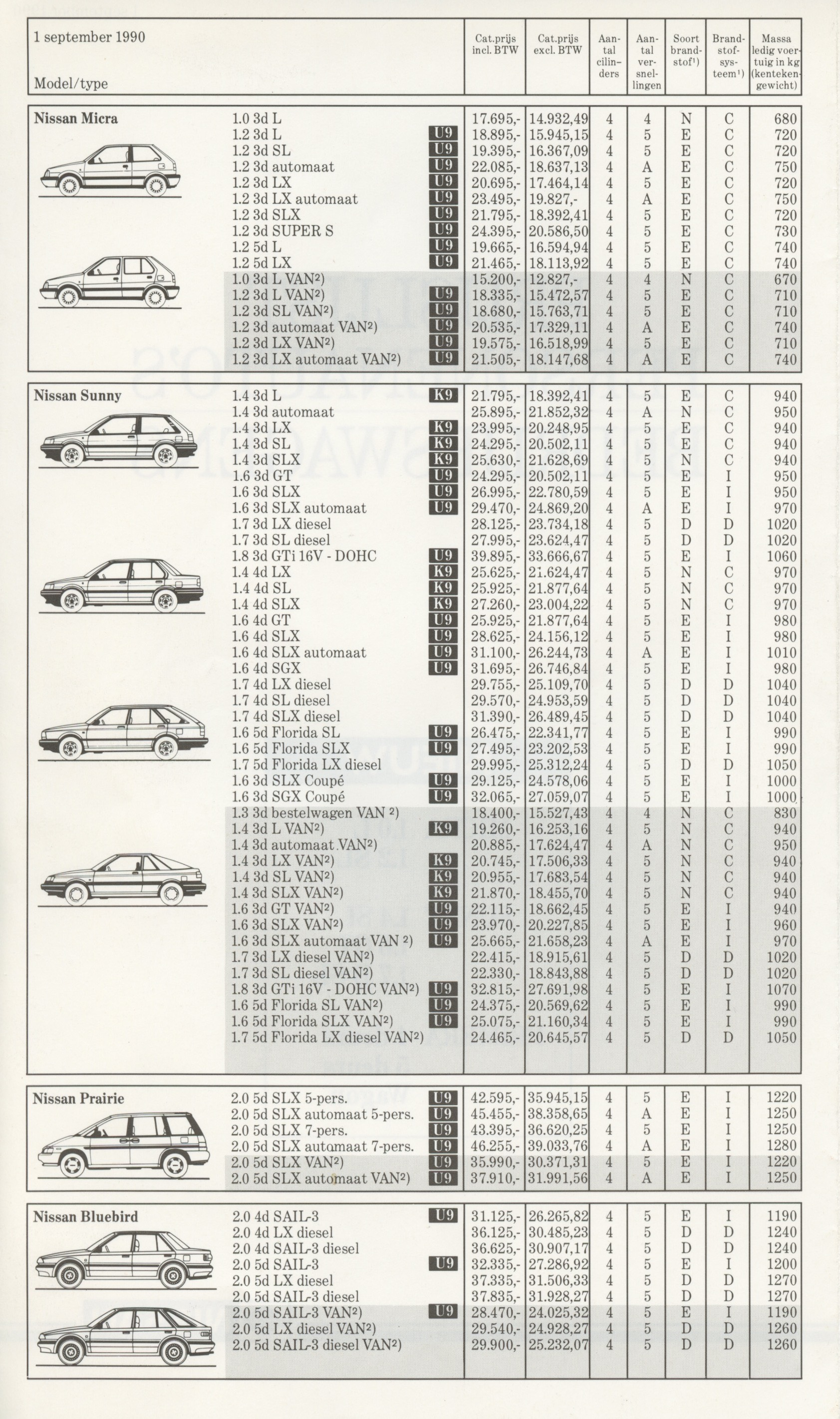 nissan-sunny-n13-dutch-pricelist-p02