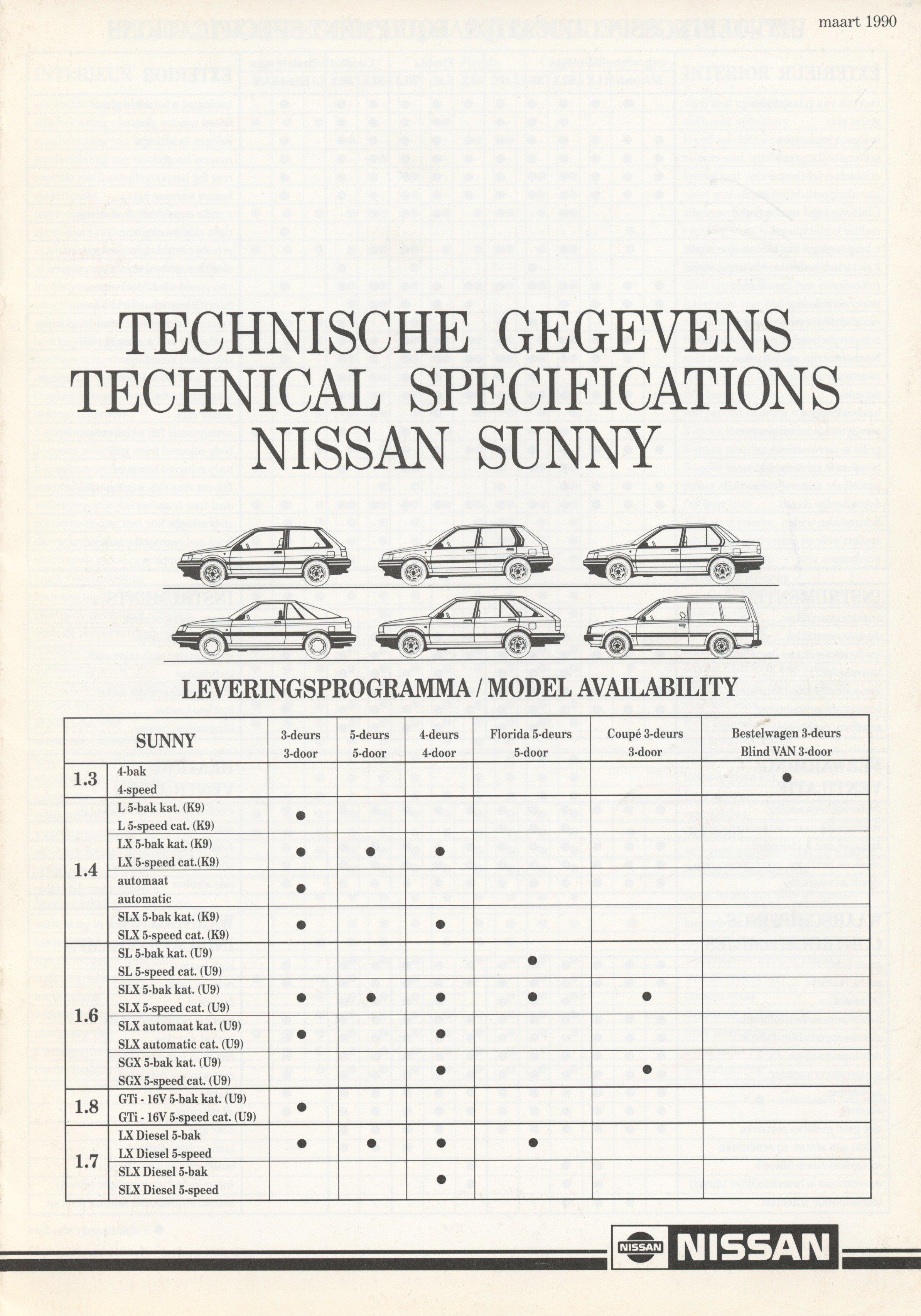 nissan-sunny-n13-dutch-techspecs-p01