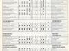 nissan-sunny-n13-dutch-techspecs-p02