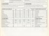 nissan-sunny-n13-dutch-techspecs-p05