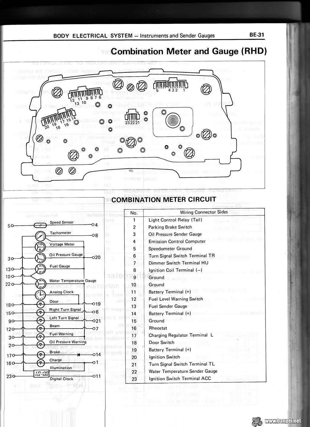 Carina RHD Cluster layout