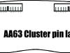 Carina AA63 cluster layout