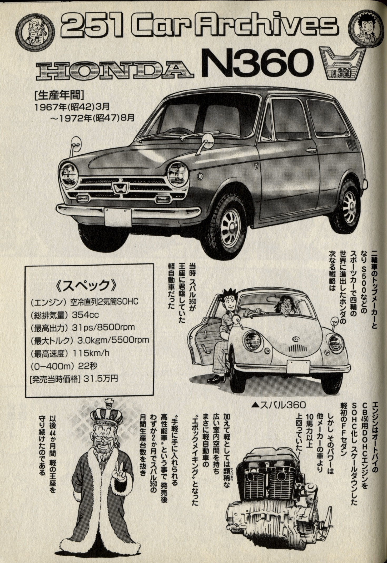 Honda N360 facts