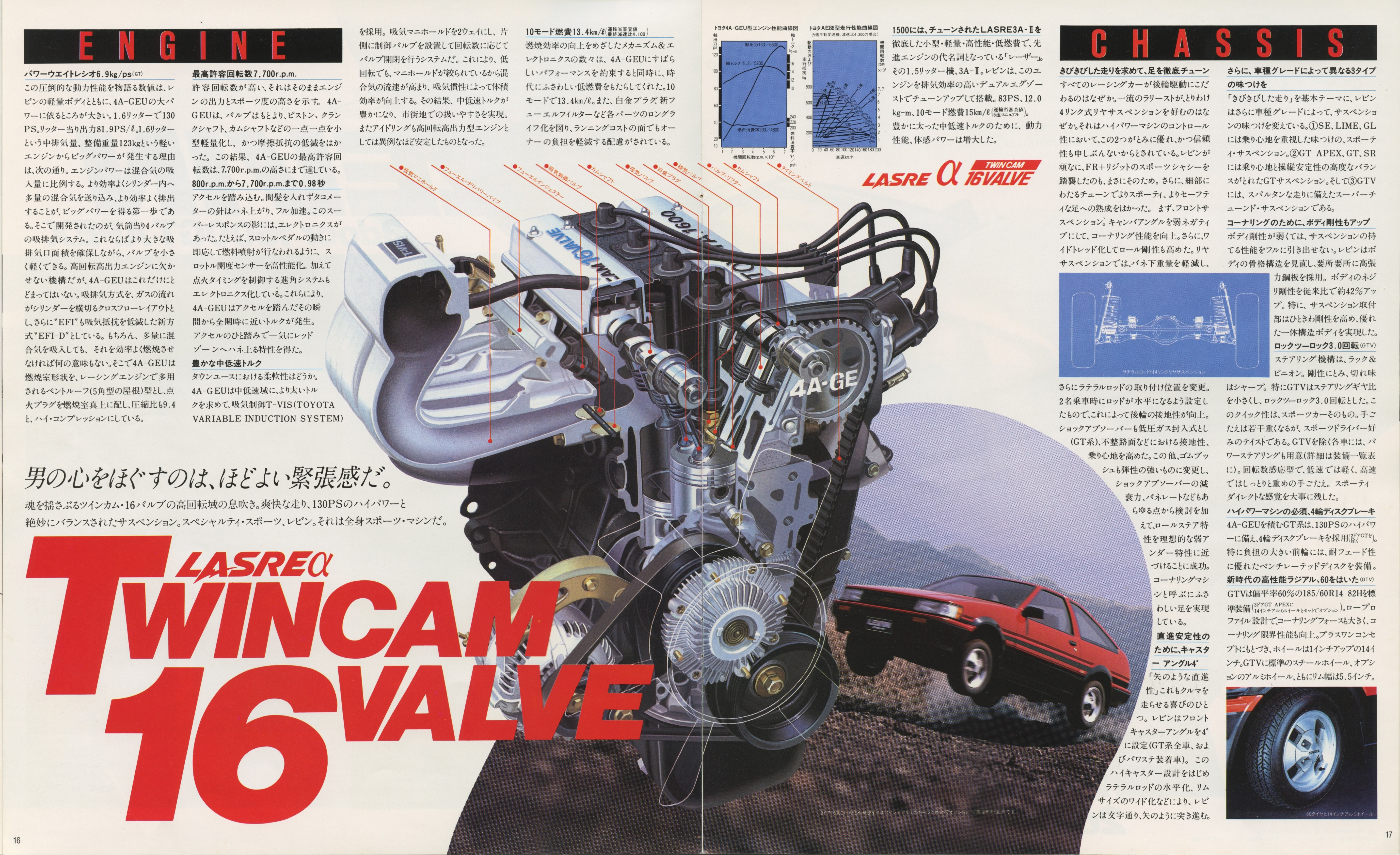 toyota-corolla-levin-ae86-brochure-page-16-17