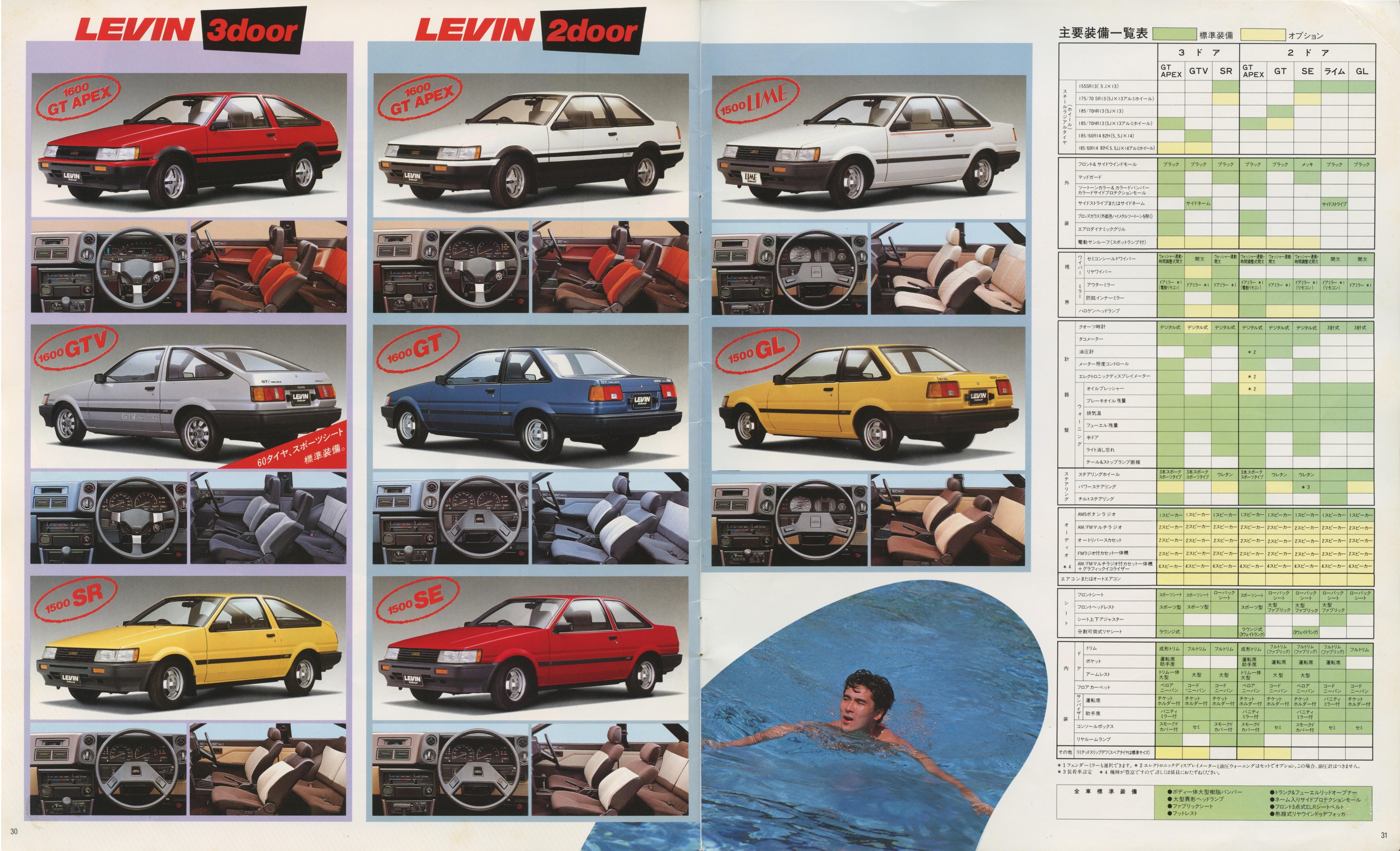 toyota-corolla-levin-ae86-brochure-page-30-31
