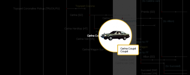 Carina A60 in the Toyota family tree
