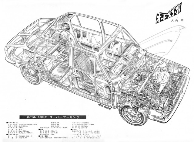 Cutaway Subaru FF-1 1300G Super Touring