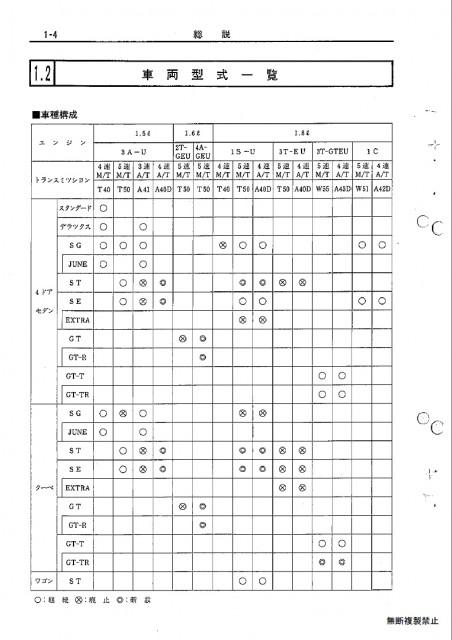 Toyota Carina A60 Transmissions per capacity
