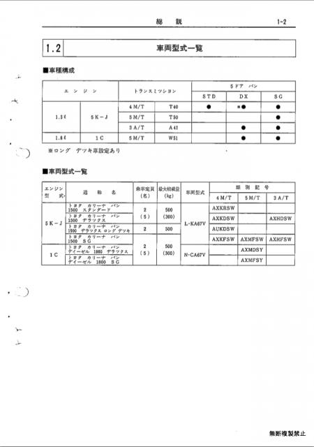 Toyota Carina A67 transmission per engine
