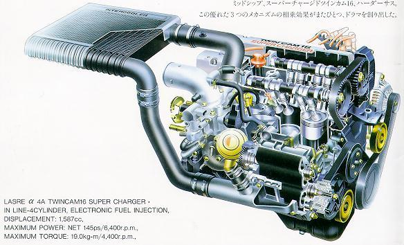 Picture of the Week: Toyota 4A-GZE engine cutaway drawing