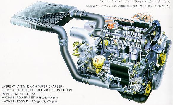 Car parts names engine 15
