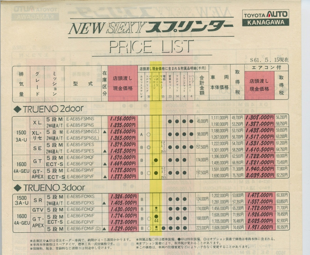 1986 Toyota Sprinter pricelist: the sports package is part of the final price!
